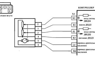 На холостом плавают обороты на ваз-2114: причины, ремонт