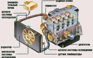 Как слить тосол с ВАЗ-2114 пошагово