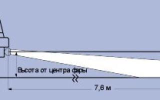 Регулировка фар Лады Приора своими руками: инструкция