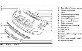 Тюнинг бампера на Лада Приора своими руками: фото и инструкция