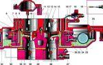 Ремонт карбюратора ВАЗ-2106 своими руками: инструкция