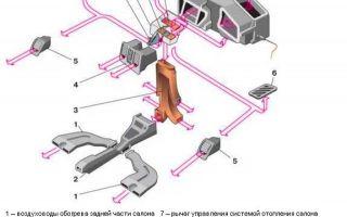 Печка не дует в ноги на ВАЗ-2112 на водителя и задних пассажиров: причины, ремонт