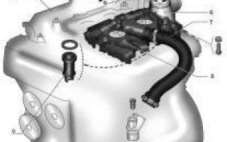Масляный насос лада приора 8 и 16 клапанов: замена, неисправности, особенности