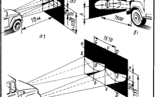 Регулировка фар ВАЗ-2109 своими руками: инструкция