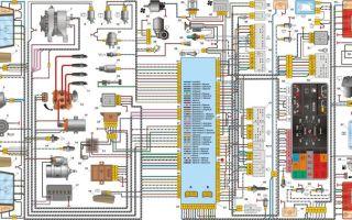 Схема замка зажигания ваз 2109 (карбюратор, инжектор): фото