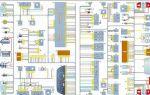 Где находится предохранитель бензонасоса нива шевроле: фото, схема