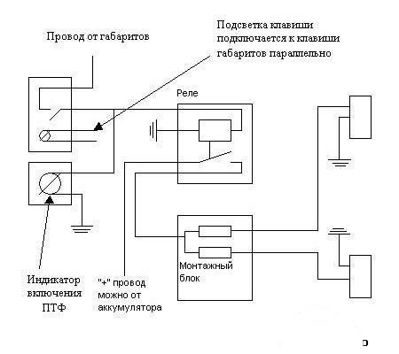 Как подключить противотуманки на ВАЗ-2110 своими руками?