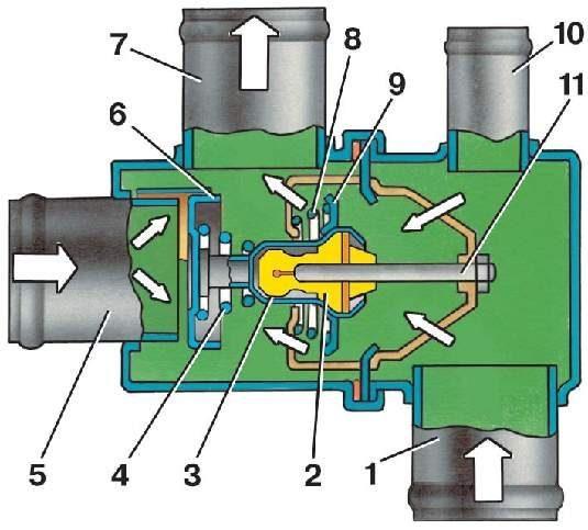 Термостат от Гранты на ВАЗ 2109 (карбюратор, инжектор): особенности монтажа
