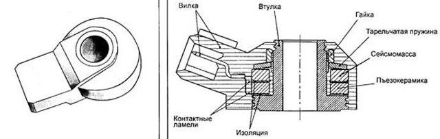 Датчик детонации ВАЗ 2114: признаки неисправности, диагностика