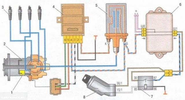 Бесконтактное зажигание ВАЗ-2106: как установить, подключить и настроить своими руками