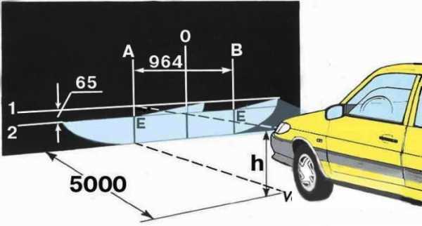 Как отрегулировать фары на ВАЗ-2110 своими руками: инструкция с видео