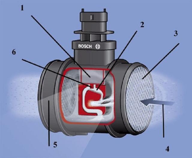 ДМРВ - датчик массового расхода воздуха: что это такое?