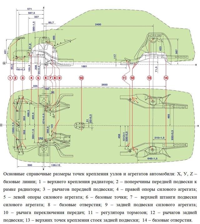 Какой объем багажника на ВАЗ 2110: технические параметры