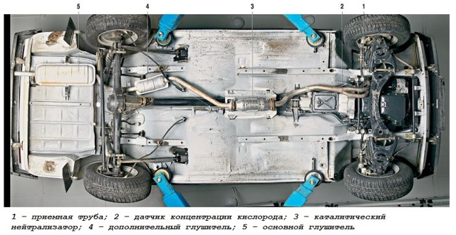 Катализатор ВАЗ 2115: описание, характеристики, неисправности