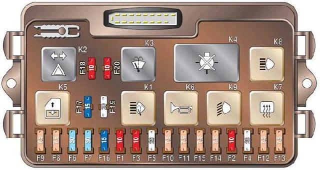 Как правильно снять вентилятор печки ВАЗ 2109 самостоятельно