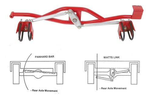 Тюнинг салона ВАЗ-2101 своими руками: пошаговая инструкция