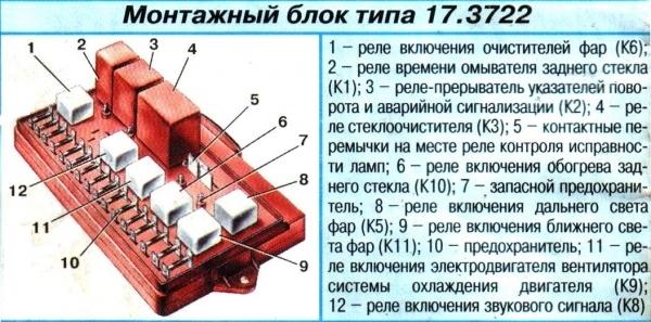 Не работает печка ВАЗ 2109: причины, какой предохранитель