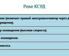 Блок предохранителей Нива Шевроле с описанием: перечень