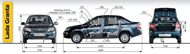 Объем бака Лады Гранта: технические характеристики