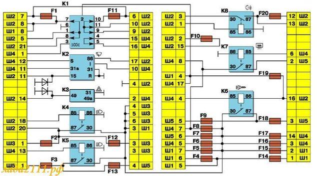 Блок предохранителей ВАЗ-2112 инжектор 16 клапанов: схема, распиновка