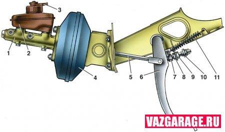 Тормозная система ВАЗ 2115 инжектор: схема, возможные неисправности