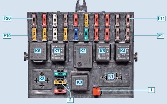 Схема электрооборудования Шевроле Нива и ее описание
