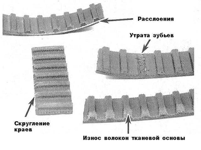 Замена ремня ГРМ на ВАЗ 2105 своими руками: видеоинструкция