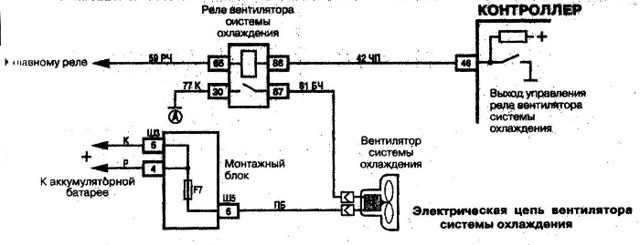 Не включается вентилятор охлаждения ВАЗ-2110 инжектор: причины