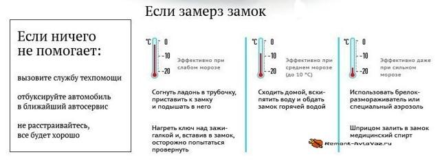 Как завести ВАЗ 2114 в сильный мороз: рекомендации, видеинструкция
