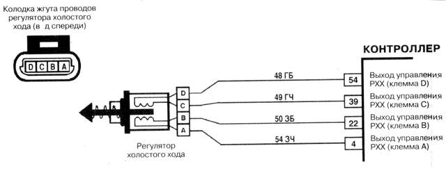 Признаки неисправности РХХ ВАЗ-2110: как определить правильно?