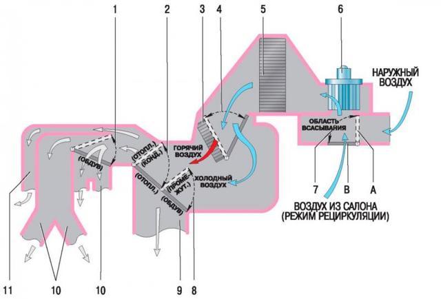 Где находится реле стартера Лада Приора: размещение, схема