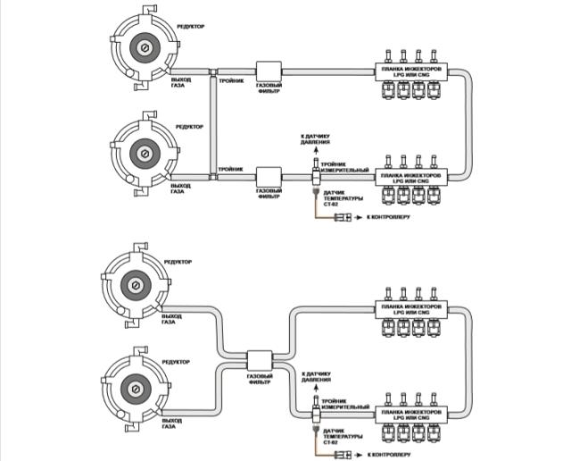 Самостоятельная настройка ГБО Диджитроник 4 поколения своими руками