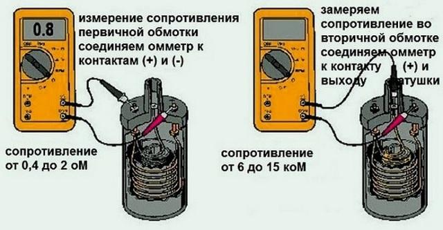Катушка зажигания на Лада Приора 8 и 16 клапанов: какая лучше, неисправности