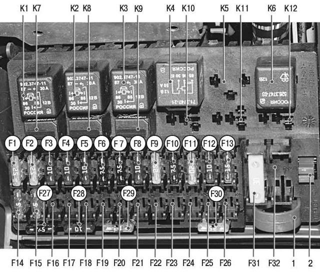 Где находится реле бензонасоса Лада Приора: фото, схема