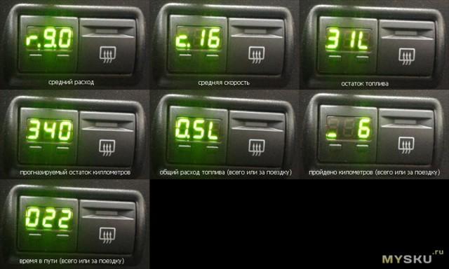 Бортовой компьютер ШТАТ х1-g для Лада Гранта: инструкция и коды ошибок