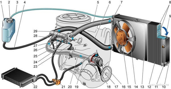 Вес двигателя ВАЗ-2106: технические характеристики