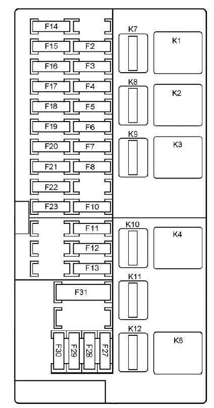 Распиновка щитка приборов Лада Приора своими руками: схема