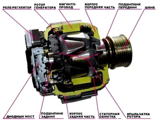 Какое напряжение должен выдавать генератор ВАЗ 2114 при полной нагрузке?