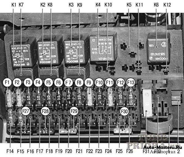Где находится предохранитель бензонасоса на Ладе Приора: схема и фото