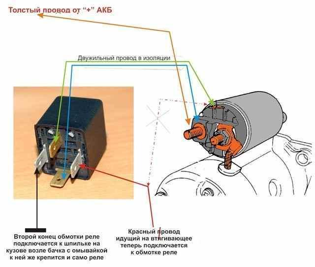 Где находится реле зажигания ВАЗ-2114: фото схемы и видео