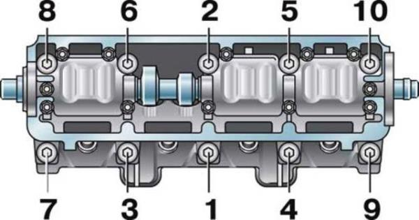 Момент и порядок затяжки головки на ВАЗ-2109: видео