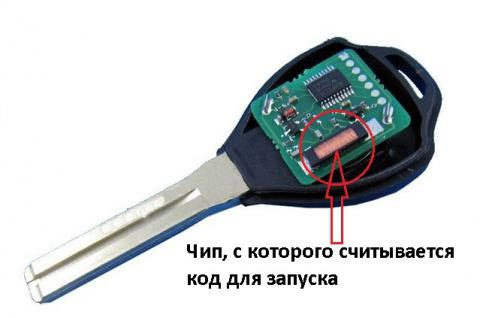 Как отключить иммобилайзер ВАЗ 2115: видеоинструкция