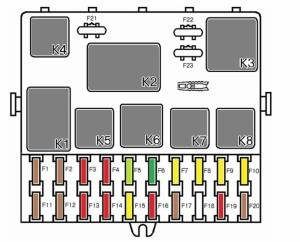 Блок предохранителей ВАЗ 2111 и реле на 8 и 16 клапанов: схема