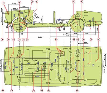 Сколько весит ВАЗ-2101 с двигателем и без: технические характеристики