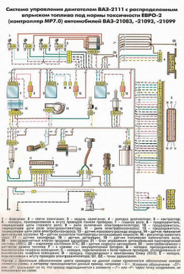 Как переделать карбюратор на инжектор ВАЗ-2109 своими руками: инструкция