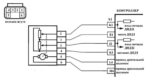 Плавают обороты Лады Гранта 8 и 16 клапанов на холостом ходу: причины, ремонт