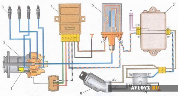 Как проверить катушку зажигания ВАЗ-2109 своими руками: видеоинструкция