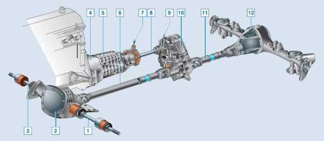 Как включить полный привод на Ниве Шевроле: схема и видеоинструкция