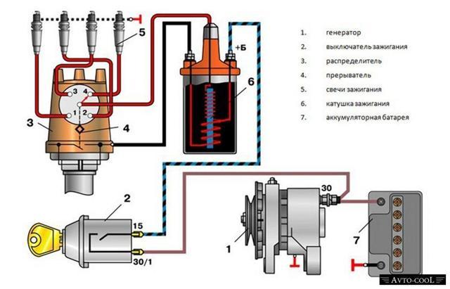 Как установить зажигание на ВАЗ-2106 своими руками: пошаговая видеоинструкция