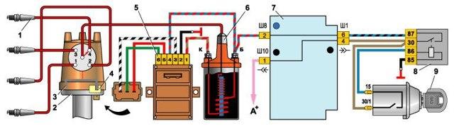 Как проверить коммутатор ВАЗ-2109 (инжектор, карбюратор) своими руками: инструкция